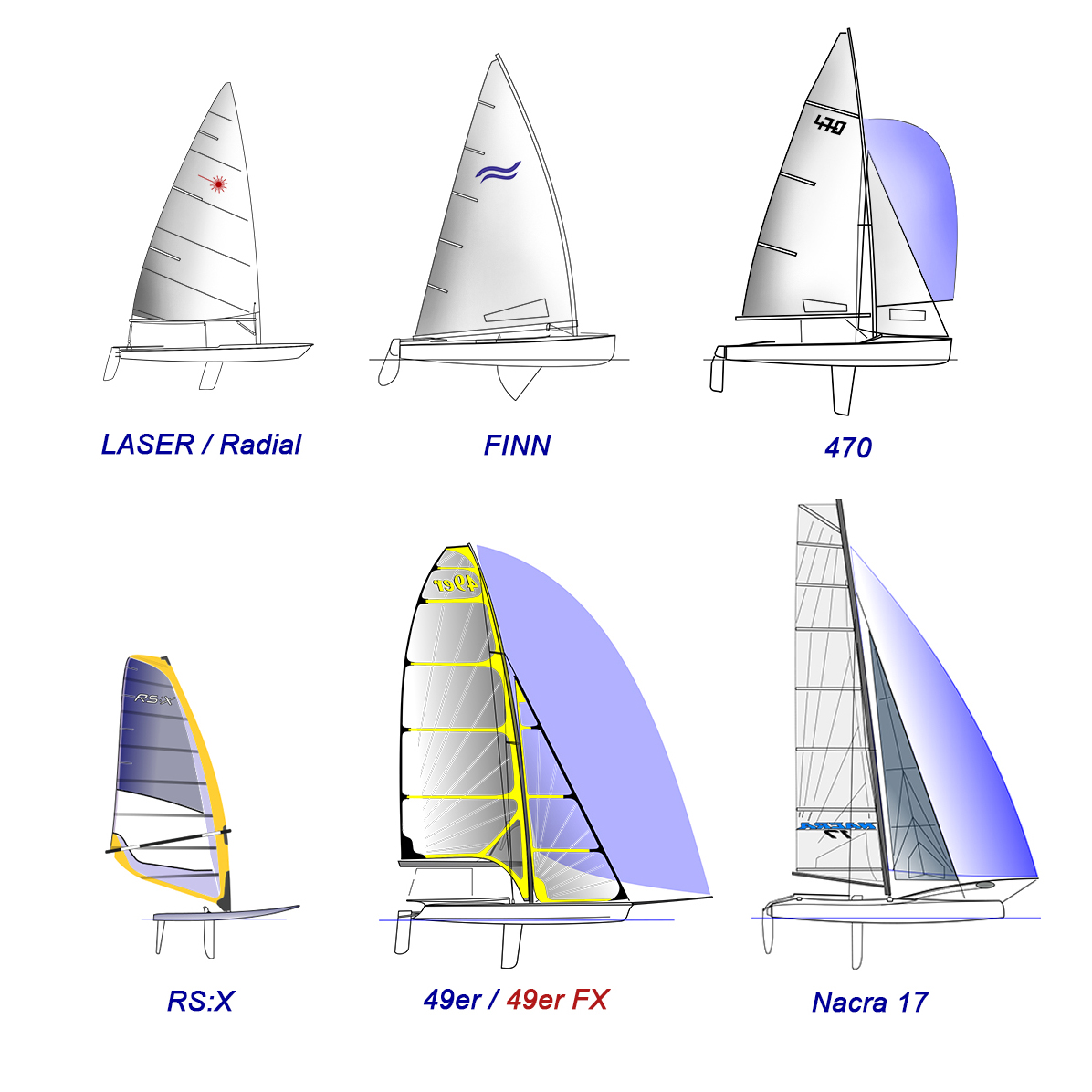 Olympic sailboats